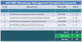 sap mm warehouse management complete documents
