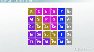 What Is The Purpose Of The Periodic Table Alkaline Earth Metals Definition Properties U0026 Characteristics