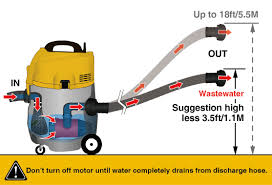 high suction lift water pump suction pond vacuums