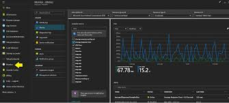 Azure Overview by Overview Of Metrics In Microsoft Azure Microsoft Docs