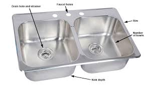 rona faucets kitchen kitchen sink parts kitchen sinks buyer courses rona rona