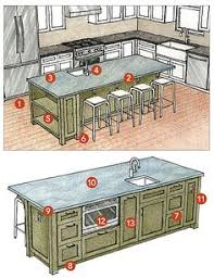 build a kitchen island a kitchen work island designed with guests in mind