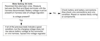 is my voltage regulator bad polaris rzr forum rzr forums net