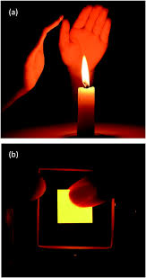 Wet Process Feasible Candlelight Oled Journal Of Materials