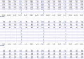 Excel Kpi Dashboard Exles by Free Kpi Dashboard Kpi Template Excel Free Hr Manager Kpi Exles