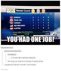 Sochi Meme - how embarassing 2014 winter olympics know your meme