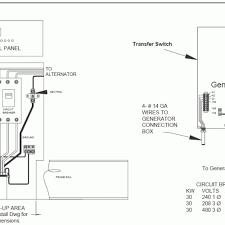 astonishing wiring diagram for generac transfer switch u2013 the