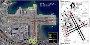 San Francisco Airport Map by Letter To Airmen U2022 Oakland Artcc On Vatsim