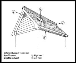 attic ventilation strategies energy360 solutions inc chicago area