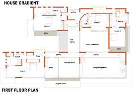 Blueprints For Houses Free Best 25 House Plans South Africa Ideas On Pinterest Villa Plan