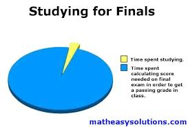 Studying For Finals Meme - time studying for final pie chart memes math easy solutions