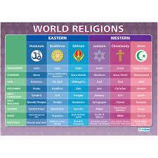 world religions poster set books and posters religious