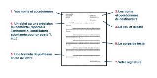 11 Exemple De Cv 3eme Modele De Cv Pour Stage De 3eme Contrat De Travail 2018