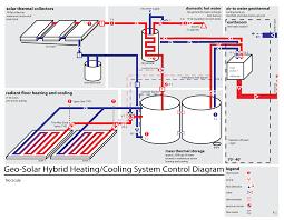 image geo solar final png radiant floor heating u0026 cooling