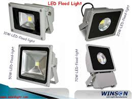 factors to consider before choosing led flood light manufacturers