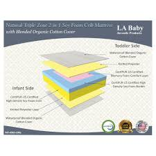 Organic Foam Crib Mattress Zone 2 In 1 Soy Foam Crib Mattress With Blended