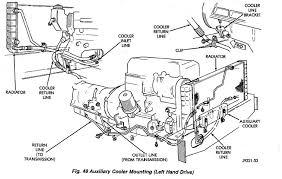 jeep grand laredo transmission pic transmission cooler lines diagram chart jeep forum