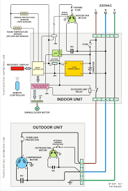 honeywell wifi thermostat wiring diagram floralfrocks