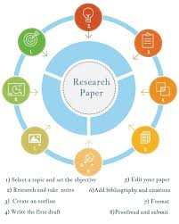 how to make research paper outline how to do research paper writing outline and examples