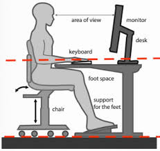 Computer Desk Posture Why Office Chair Armrests Don T Work For Me