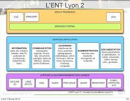 univ lyon2 bureau virtuel bureau virtuel lyon2 100 images bibliothèque de la préfixes