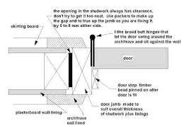 Exterior Door Jamb Wood Door Jamb Wood Door Jamb Detail Ideas Wood Exterior Door Jamb
