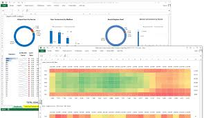 Project Management Dashboard Template Excel Excel Project Management Dashboard Templates Excel Spreadsheet