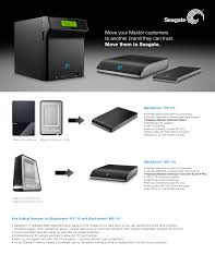 Seagate Freeagent Desk Driver 100 Seagate Freeagent Desk Disassembly Technology Old And