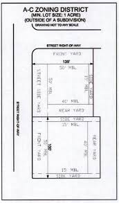 how big is 15000 square feet article vii classification and establishment of uses code of