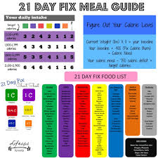 thanksgiving day meal planner diet deliciously 21 day fix meal plan and grocery list ally u0027s