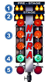 your guide to the basics of drag racing