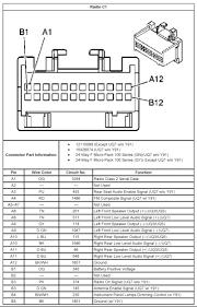 wiring diagram 1996 chevy blazer radio wiring diagram isuzu