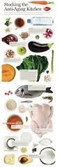 key food thanksgiving hours 2485 best my diet images on pinterest