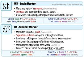 japanese particles the difference between wa は and ga が
