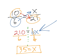 showme cross multiply polynomial
