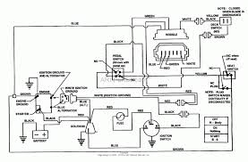 kohler generator wiring diagram rv with example diagrams wenkm com