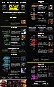 clone wars episode guide imgur