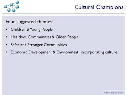 subheading event title understanding the context cultural chions