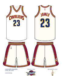 uni watch cleveland cavaliers redesign results