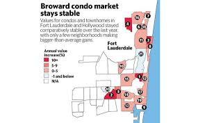 Miami Dade Wolfson Campus Map by Locked Out Of Boom Buyers Hunt For New Housing Spots Miami