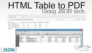 convert json to html table html table to pdf using json jspdf youtube