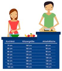 küche arbeitshöhe die ergonomische und funktionale küche