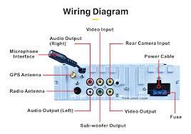 28 universal radio wiring diagram 1998 ford f150 radio