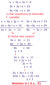 steps to solve system of 3 equations