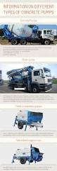 as 25 melhores ideias de pompe a beton no pinterest pompe