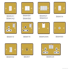 fuses relays and switches made in china switch socket electrical