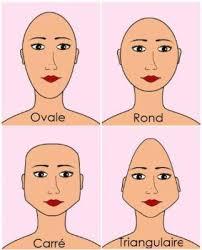 comment choisir sa coupe de cheveux femme coupe de cheveux vs visage catherine irvin