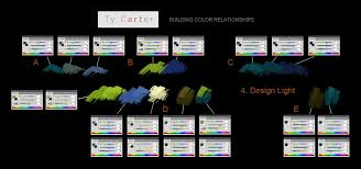 ty carter art thoughts on color part 1 u0026 2