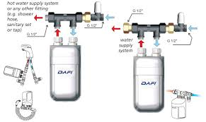 under the sink instant water heater instant water heater under sink sink ideas