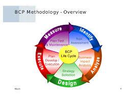 organization business continuity plan